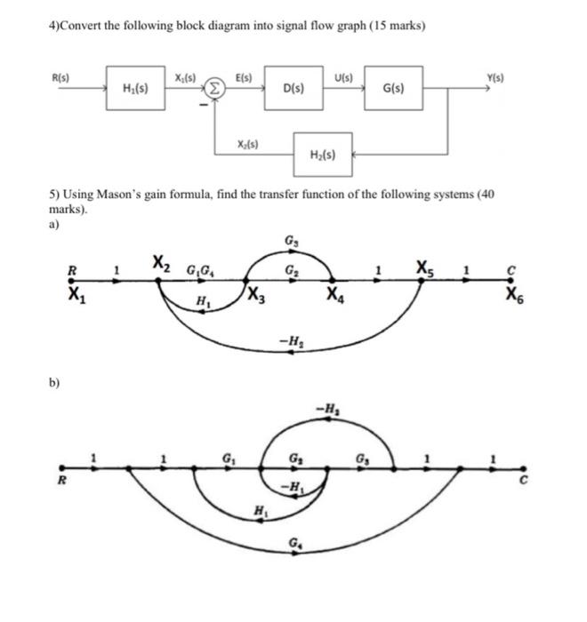 Solved: 4)Convert The Following Block Diagram Into Signal ... | Chegg.comChegg