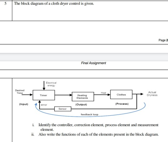 Solved: 5 The Block Diagram Of A Cloth Dryer Control Is Gi... | Chegg.comChegg