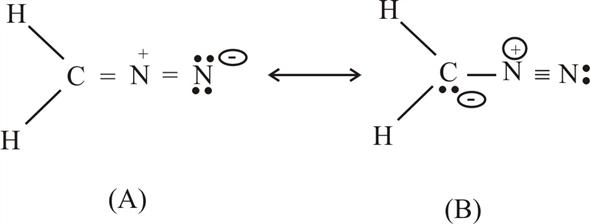 Ch2n2 Resonance