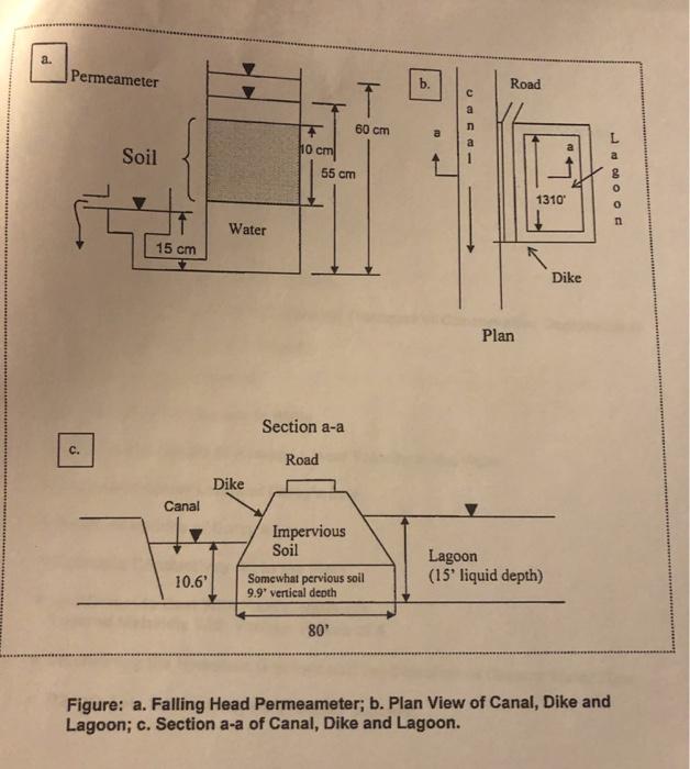 Indicatore di Pioggia Delaman Plastic Outdoor 1 Tubo per Manometro Misura Accurata per Giardini da Giardino Capacit/à di 35 Mm