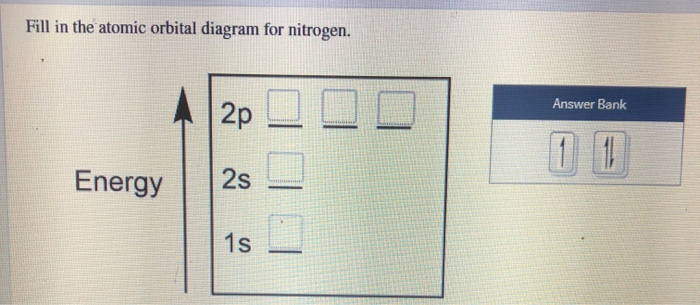Solved  Fill In The Atomic Orbital Diagram For Nitrogen  A