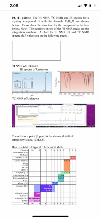 Solved 2 08 10 11 Points The H Nmr C Nmr And Ir Spe
