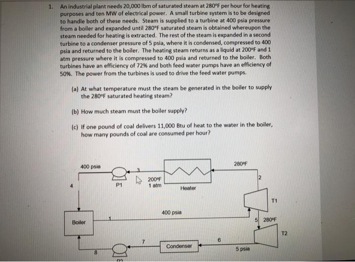 1 An Industrial Plant Needs 20 000 Lbm Of Saturat Chegg Com