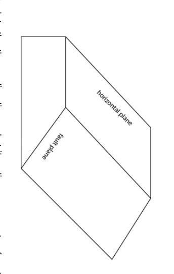 horizontal plane fault plane 1 1.