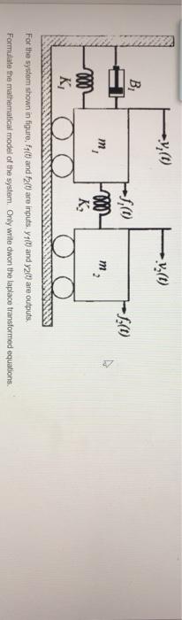 Solved Y 0 V 1 B F T M F T 1000 K M 000 K For Th Chegg Com Сборник формул по физике г. chegg