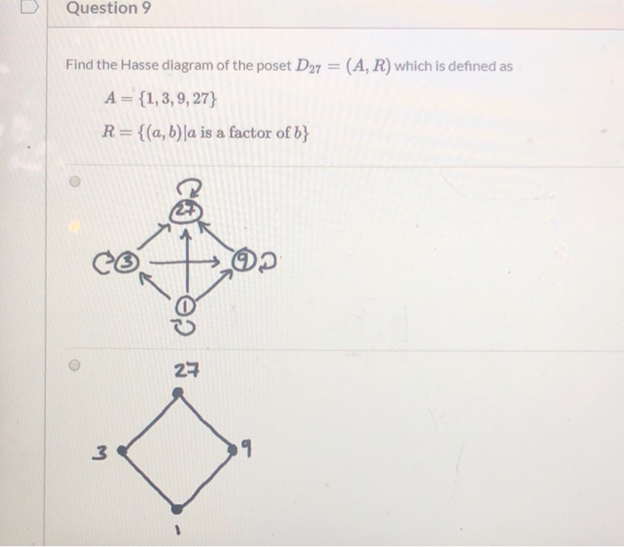 Solved Question 9 Find The Hasse Diagram Of The Poset D27 Chegg Com