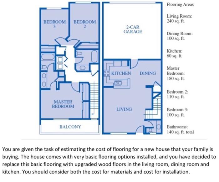 Solved Flooring Areas Living Room 240 Sq Ft Bedroom 3 Chegg Com